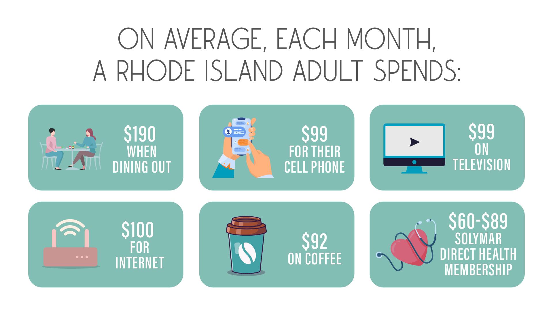 Solymar Infographic Spending - v3 72ppi_2